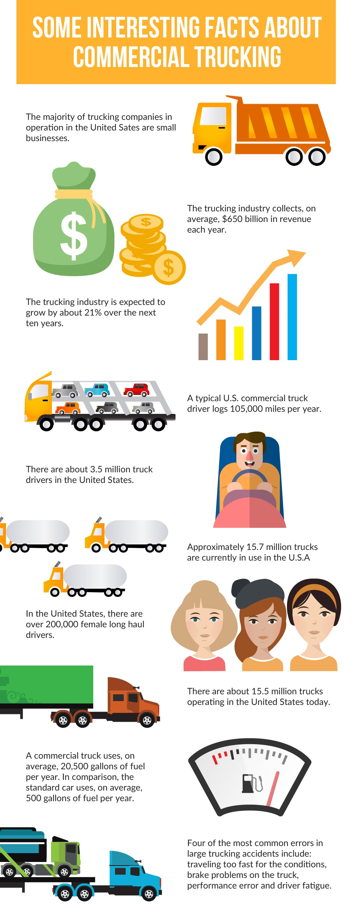 commercial truck insurance facts